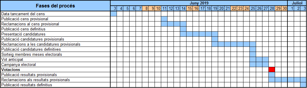 Calendari Electoral